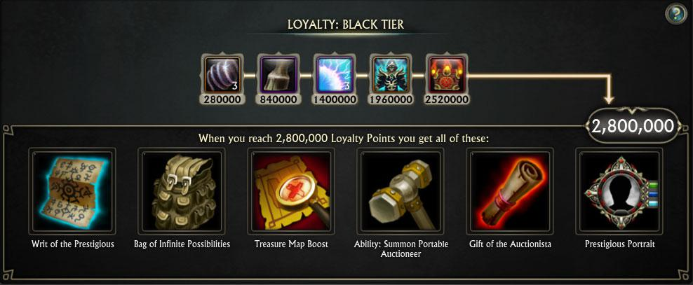 anniversary_loyalty